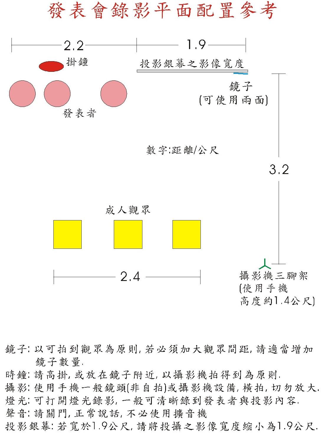 fa_biao_hui_pei_zhi_v1_1.jpg