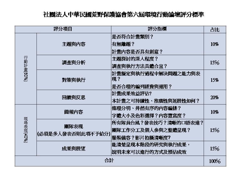ping_fen_biao_zhun_.jpg.jpg